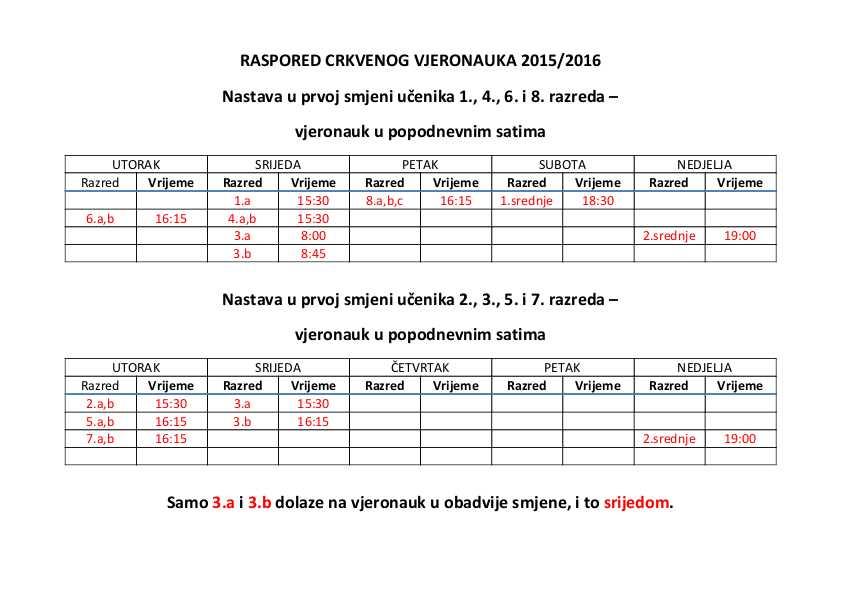 Crkveni vjeronauk 2015-2016